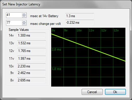 3.latency